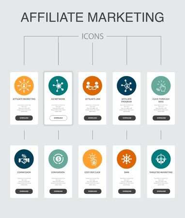 affiliate marketing Infographic 10 steps UI design.Affiliate Link, Commission, Conversion, Cost per Click simple icons  イラスト・ベクター素材