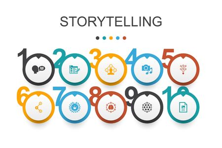 storytelling Infographic design template. content, viral, blog, emotion icons