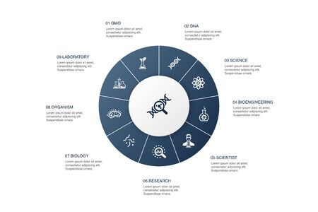 Biotechnology Infographic 10 steps circle design.DNA, Science, bioengineering, biology icons