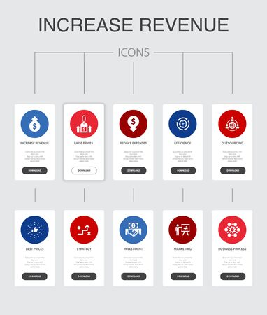 increase revenue nfographic 10 steps UI design.Raise prices, reduce expenses, best practices, strategy simple icons