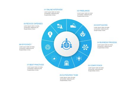 outsourcing Infographic 10 steps circle design. online interview, freelance, business process, outsource team icons