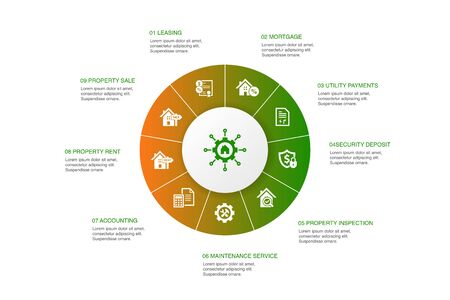 property management Infographic 10 steps circle design. leasing, mortgage, security deposit, accounting icons