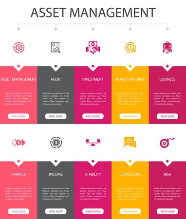 asset management Infographic 10 option UI design.audit, investment, business, stability simple icons