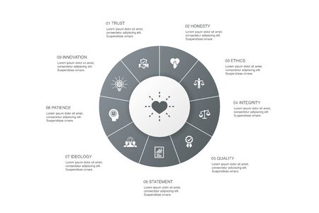 Core values Infographic 10 steps circle design. trust, honesty, ethics, integrity icons