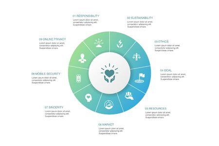 Diseño de círculo de 10 pasos de infografía de RSE. responsabilidad, sostenibilidad, ética, iconos de objetivos