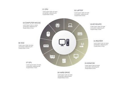 Computer Infographic 10 steps circle design. CPU, Laptop, Keyboard, hard drive icons