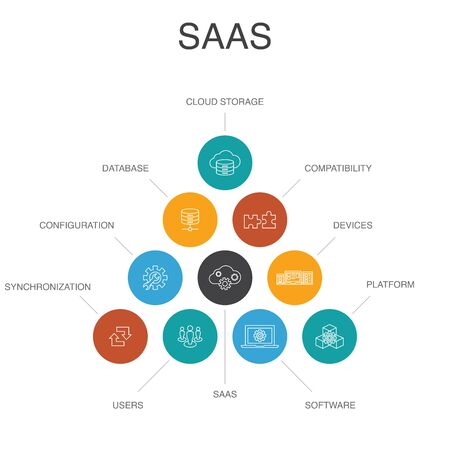 SaaS Infographic 10 steps concept. cloud storage, configuration, software, database simple icons