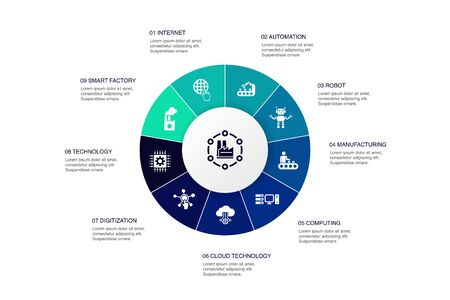 Industry 4.0 Infographic 10 steps circle design. internet, automation, manufacturing, computing icons