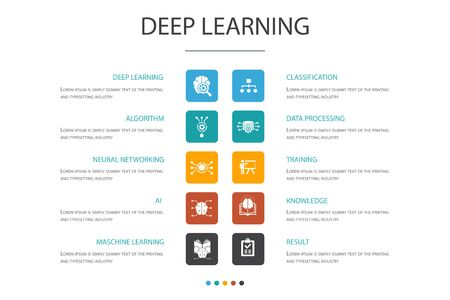 Deep learning Infographic 10 option concept.algorithm, neural network, AI, Machine learning icons Ilustracja
