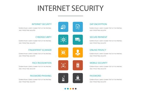 Internet Security Infographic 10 option template. cyber security, fingerprint scanner, data encryption, password icons