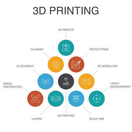 3d printing Infographic 10 steps concept. 3d printer, filament, prototyping, model preparation simple icons