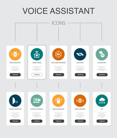 voice assistant Infographic 10 steps UI design.smart home, voice user interface, smart speaker, IOT simple icons