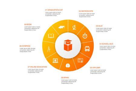 education Infographic 10 steps circle design. graduation, microscope, quiz, school bus icons Ilustrace