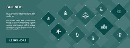 Science banner 10 icons concept.invention, physics, laboratory, university icons