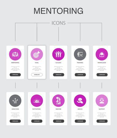 Mentoring Infographic 10 steps UI design.direction, training, motivation, success simple icons