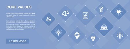Valores fundamentales banner 10 iconos concept.confianza, honestidad, ética, integridad iconos