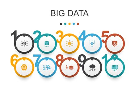 Big data Infographic design template.Database, Artificial intelligence, User behavior, Data center icons