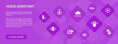voice assistant banner 10 icons concept.smart home, voice user interface, smart speaker, IOT icons