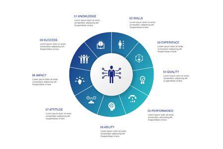 Competencia Infografía diseño de círculo de 10 pasos. conocimiento, habilidades, desempeño, iconos de habilidad Ilustración de vector