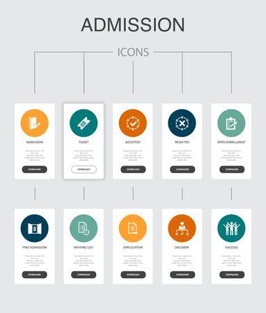Eintrittsinfografik 10 Schritte UI-Design. Ticket, akzeptiert, offene Einschreibung, einfache Anwendungssymbole
