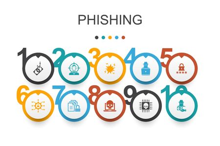 phishing Infographic design template.attack, hacker, cyber crime, fraud icons
