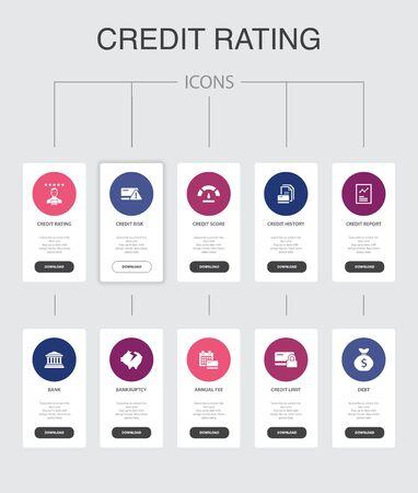 Bonitätsbewertung Infografik 10 Schritte UI-Design. Kreditrisiko, Kreditwürdigkeit, Insolvenz, Jahresgebühr