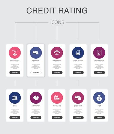 credit rating Infographic 10 steps UI design. Credit risk, Credit score, Bankruptcy, Annual Fee