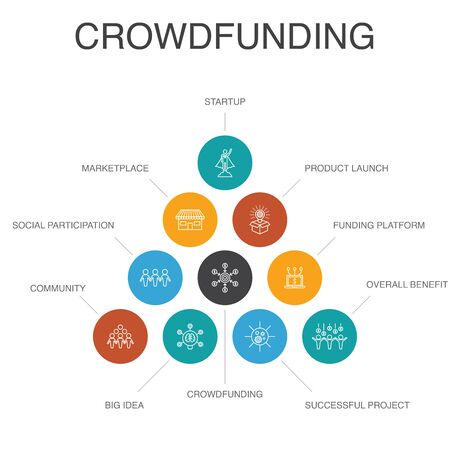Crowdfunding Infographic 10 steps concept. startup, product launch, funding platform, community simple icons Illustration