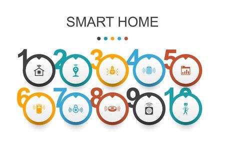 Smart home Infographic design template. motion sensor, dashboard, smart assistant, robot vacuum icons