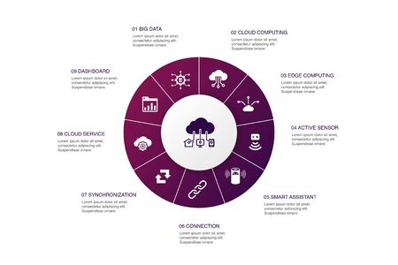 Internet of things Infographic 10 steps circle design. Dashboard, Cloud Computing, Smart assistant, synchronization icons Illustration