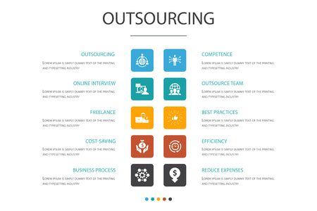 outsourcing Infographic 10 option concept. online interview, freelance, business process, outsource team icons 向量圖像