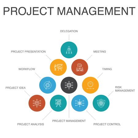 Project management Infographic 10 steps concept. Project presentation, Meeting, workflow, Risk management simple icons Illustration
