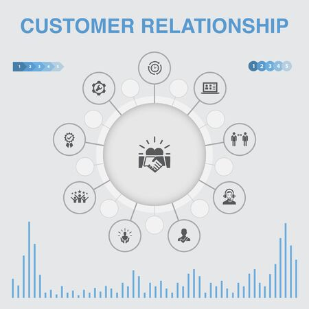 customer relationship infographic with icons. Contains such icons as communication, service, CRM, customer care Reklamní fotografie - 133751062
