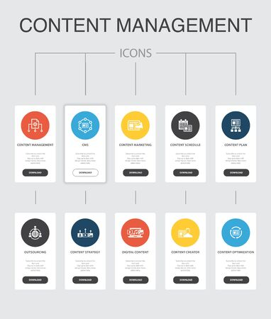 Content Management Infographic 10 steps UI design. CMS, content marketing, outsourcing, digital content simple icons
