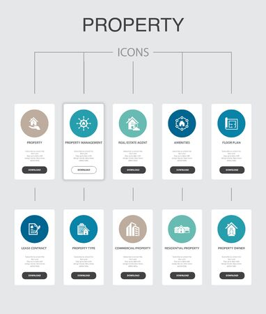 property Infographic 10 steps UI design.property type, amenities, lease contract, floor plan simple icons