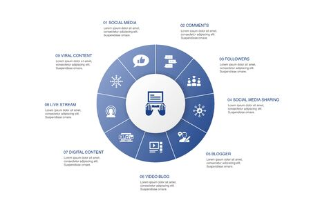 blogging Infographic 10 steps circle design.social media, Comments, Blogger, digital content icons