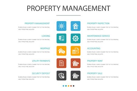 property management Infographic 10 option concept. leasing, mortgage, security deposit, accounting icons