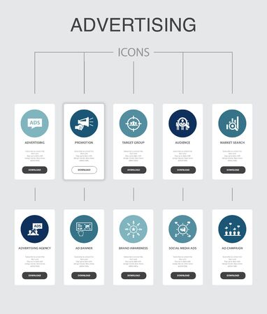 Advertising Infographic 10 steps UI design.Market research, Promotion, Target group, Brand Awareness simple icons