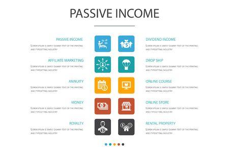 passives Einkommen Infografik 10-Optionskonzept. Marketing, Dividendeneinnahmen, Online-Shop, Mietobjektsymbole