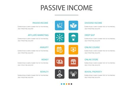 passive income Infographic 10 option concept. marketing, dividend income, online store, rental property icons