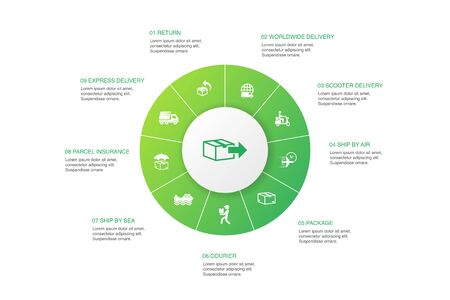 Delivery Infographic 10 steps circle design. return, package, courier, express delivery icons