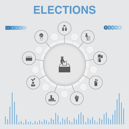 Elections infographic with icons. Contains such icons as Voting, Ballot box, Candidate, Exit poll