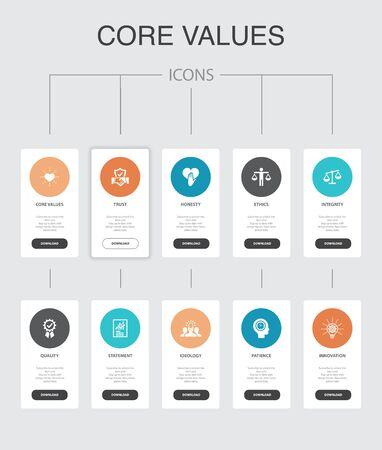Kernwerte Infografik 10 Schritte UI-Design. Vertrauen, Ehrlichkeit, Ethik, Integrität einfache Symbole