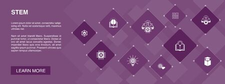 STEM banner 10 icons concept.science, technology, engineering, mathematics icons