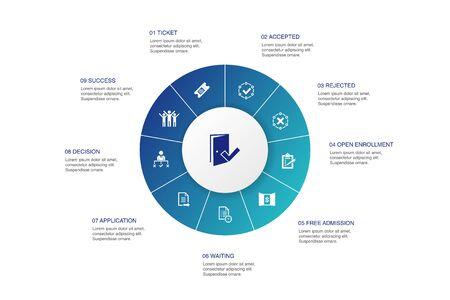 Infografía de admisión Diseño de círculo de 10 pasos. Boleto, aceptado, Inscripción abierta, Iconos de aplicación