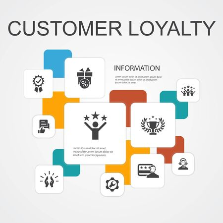 Customer Loyalty Infographic 10 line icons template. reward, feedback, satisfaction, quality simple icons