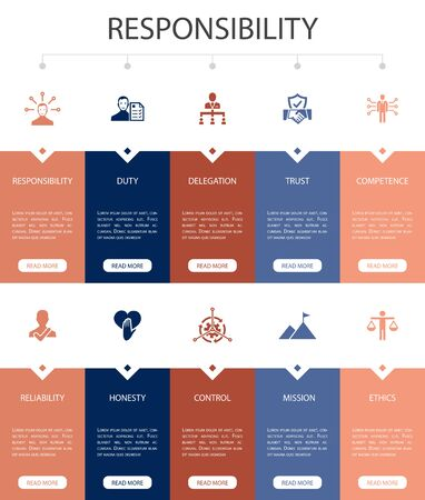 responsibility Infographic 10 option UI design. delegation, honesty, reliability, trust