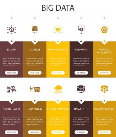 Big data Infographic 10 option UI design.Database, Artificial intelligence, User behavior, Data center simple icons