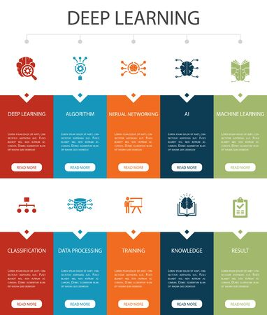Deep learning Infographic 10 option UI design.algorithm, neural network, AI, Machine learning simple icons Ilustracja
