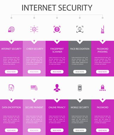 Internet Security Infographic 10 option UI design.cyber security, fingerprint scanner, data encryption, password simple icons